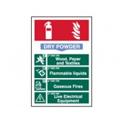 Fire Equipment Safety Signs (48)
